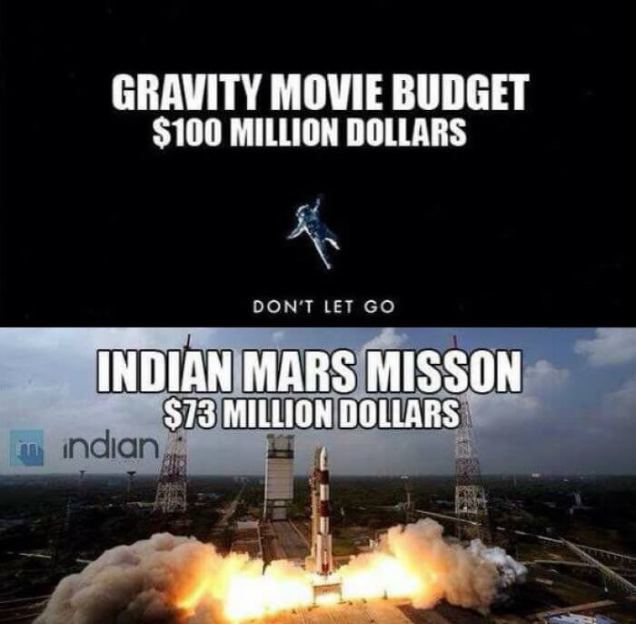 The Best Mangalyaan Memes You Cannot Ignore!